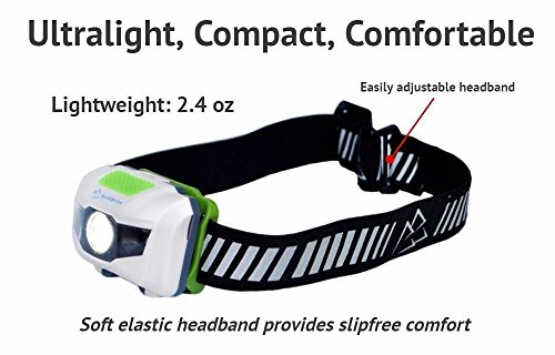 Running Headlamp LED Flashlight with Reflective Band - Bright, Light, Comfortable, Waterproof, 4 Light modes with Red; For Runners, Hiking, Camping, Hunting, Fishing, Dog Walking, Work, DIY by BoldBrite (Image #3)