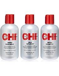 CHI Thermal Care Kit