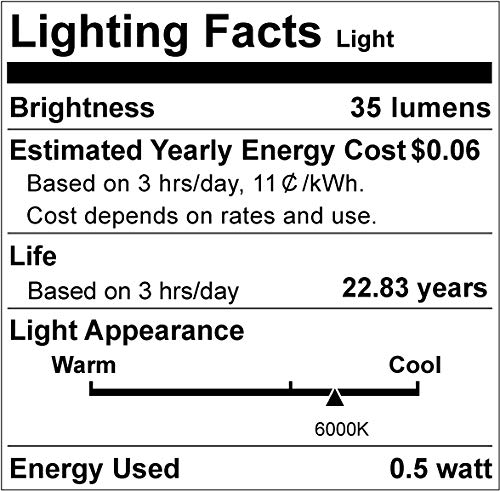 Upgraded Motion Sensor LED Night Light, Non-Fall Cordless Battery-Powered Wall Light, Stick-on Magnet Closet Lights, Safe Lights for Stairs, Hallway, Bathroom, Kitchen, Cabinet (Pack of 10, White)