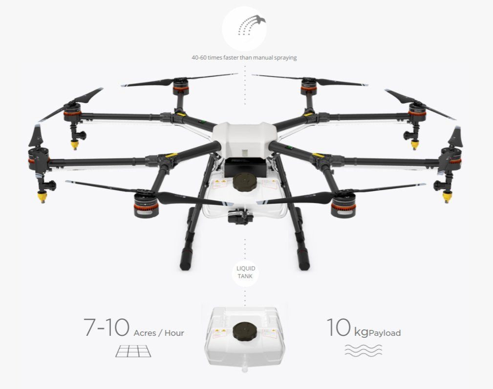 Best Drone for Agriculture