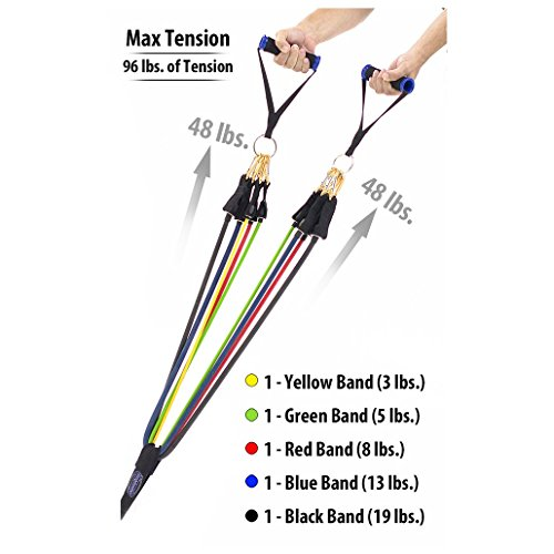 Bodylastics Stackable MAX Tension Resistance Bands Sets. These Leading Exercise Band Gyms Include 5 of Our Best Quality Anti-Snap Exercise Tubes, Heavy Duty Components, a Bag and User Manual.