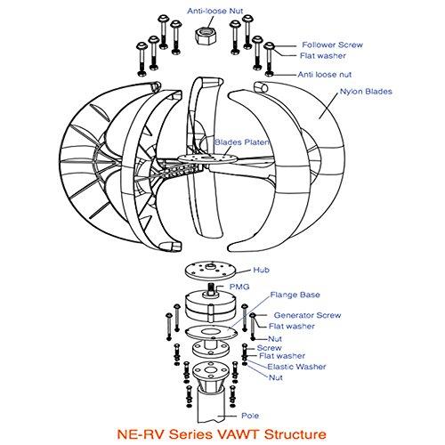 Solar Generator Wiring Diagram Fuse