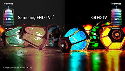 Samsung-Electronics-QN65Q9-65-Inch-4K-Ultra-HD-Smart-QLED-TV-2017-Model