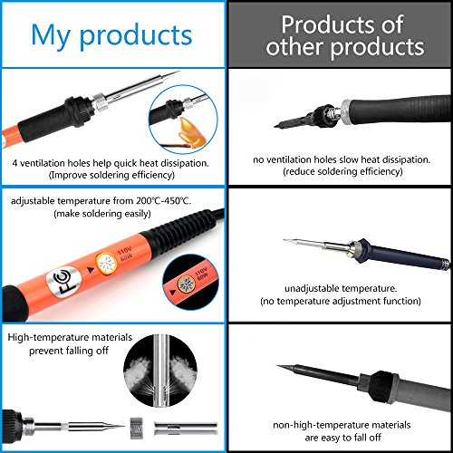astarye Soldering Iron Kit Electronics 60W 110V Adjustable Temperature Welding Tool, 5pcs Soldering Tips, Desoldering Pump,Desoldering Wick, Soldering Iron Stand and Lead Free Solder Wire by astarye (Image #3)