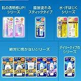 SKIN AQUA Super Moisture Milk (SPF50 PA ++++) 40mL