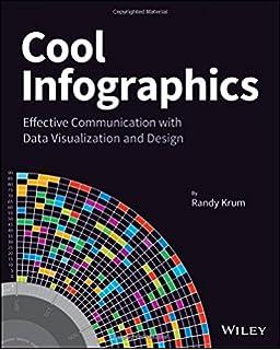 Amazon.com: Tableau Data Visualization Cookbook (9781849689786 ...