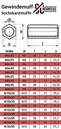 - SC9179 Edelstahl A2 Sechskantmuffen - M6x30 - - Gewindemuffen in Sechskant-Ausf/ührung V2A SC-Normteile L/änge: 30 mm Distanzmuffen - Langmuttern 50 St/ück