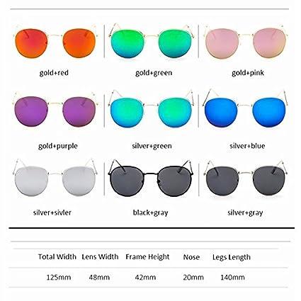 df83bde0176 Amazon.com  Embiofuels(TM) Round Sunglasses Women Brand Deisgner ...