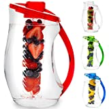 Water Infuser Pitcher & Gourmet Recipe eBook (Emailed) | BPA Free Fruit Infusion Pitcher with Glass Like Appearance for Amazing Spa Water