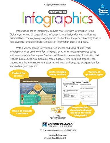 Infographics, Grade 5 (Ready to Go): Carson-Dellosa Publishing ...
