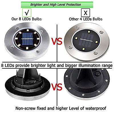 Biling Solar Lights Outdoor Disk Lights Warm White