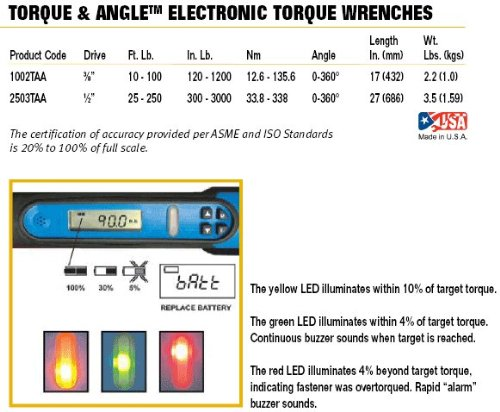 Buy cdi torque wrench review
