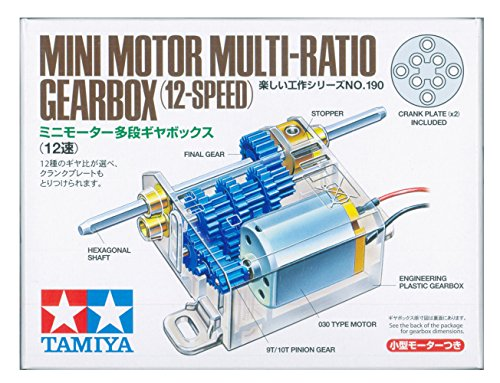Best Gear Boxes