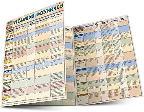 Vitamins & Minerals (Quick Study Health)