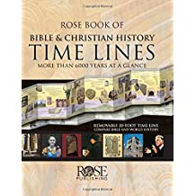 Rose Book Of Bible & Christian History