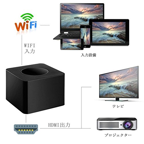WIFI Display Dongle HDMI Video Mini Receiver Support by JJJstore (Image #1)