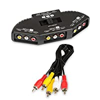 Audio and Video Splitters and Switches Product
