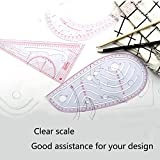 BUTUZE Sewing Tools Set 8 Style Fashion Design