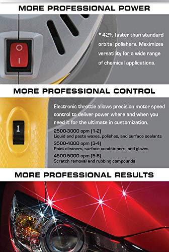 AutoSpa 94009AS Dual Speed 6'' Professional Polisher with 3 Bonus Bonnets by AutoSpa (Image #1)
