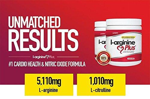 L-Arginine Plus® Official Formula 3-Pack Lemon Lime L-arginine Supplement Buy 3 and Save - Blood Pressure, Cholesterol and More Energy Heart Health Supplement (3) (13.4 oz Each) by L-arginine Plus (Image #4)