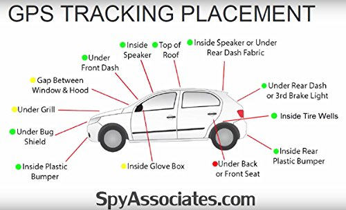 Spy-MAX Law-Grade ProMax GPS Tracker Buster & Detector - Ultimate GPS Counter Surveillance - Designed Exclusively as Professional GPS Tracker Detector for Professionals & Law Enforcement