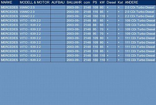 el kit de montaje completo pour VIANO VITO - 639 2.0 2.2 109//116//150//88//95hp 2003- ETS-EXHAUST 52667 Silencioso Intermedio