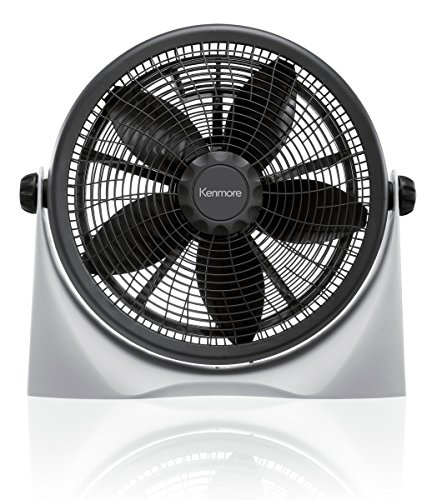 Best floor fan kenmore list
