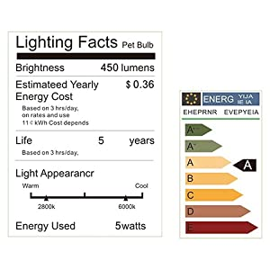 B2ocled LED Light Bulbs 25 Watt Equivalent,A15 Lamp,Efficient 3W, Non-Dimmable, Warm White (2700K), CRI90+,E26/E27 Base,240-Lumen,6-Pack