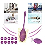 Kegel Exercise Balls