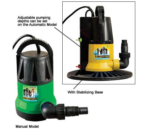 2. Dirt Defender Inground Pool Winter Cover Pump