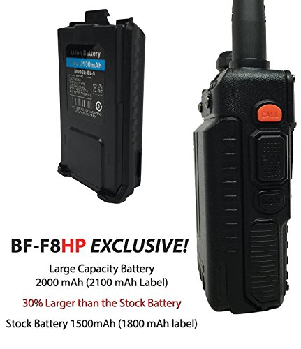 Top 9 Dual Band Handheld Radio F8 Hp