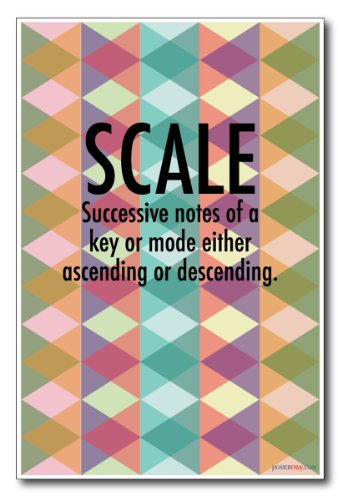 Scale - NEW Music Poster