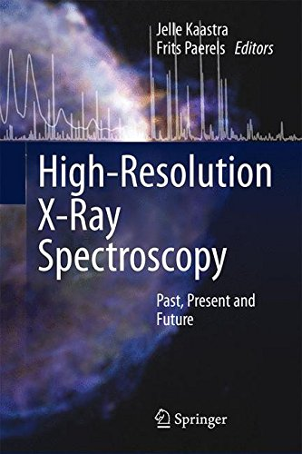 High-Resolution X-Ray Spectroscopy: Past, Present and Future