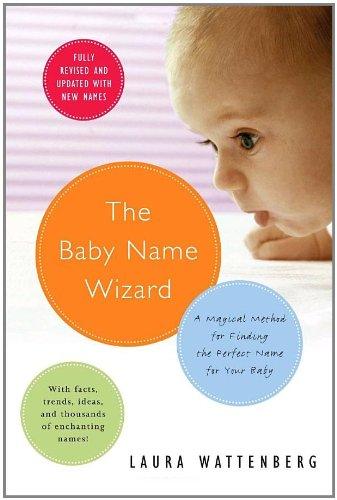 41+ Baby name wizard website ideas