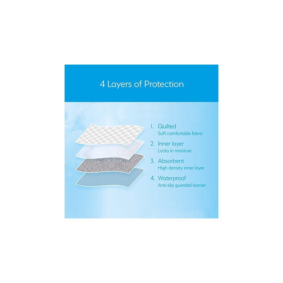 Waterproof bed pad by GuardedSleep