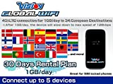 Vodafone SIM Card 4G/LTE Europe Mobile WiFi Hotspot Rentals 1GB/day - 30 Day