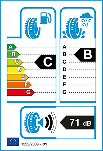 /C//B//71dB/ /195//55//R15/85/V/ Duraturn dn107/ /estate pneumatici