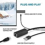 Snowpink Ethernet Adapter for Fire TV Stick