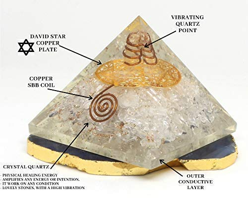 Energy Generator Orgone Crystal Quartz David Star Pyramid | Emf Protection  and Healing Stones Crystal Chakra - Orgone Pyramid By Agate Jewelry