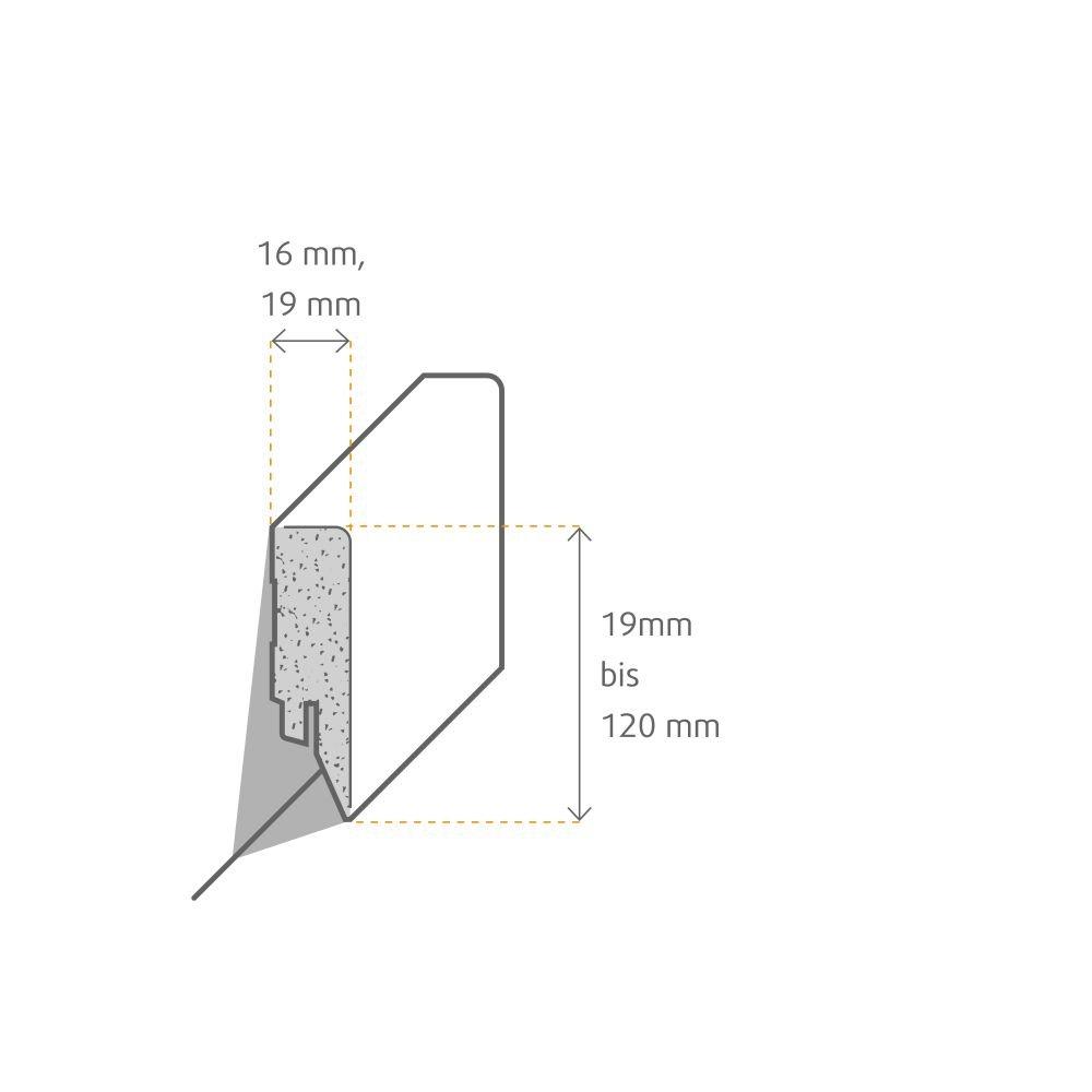 25 meter Sockelleiste Cube Modern MDF wei/ß 16 x 58 x 2500 mm