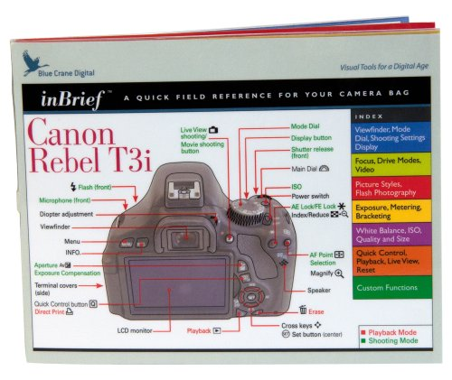 Blue Crane Digital Canon Rebel T3i inBrief Laminated Reference Card  (zBC539) by Blue Crane Digital