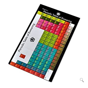 Modern toss periodic table of swearing magnet set amazon modern toss periodic table of swearing magnet set urtaz Gallery