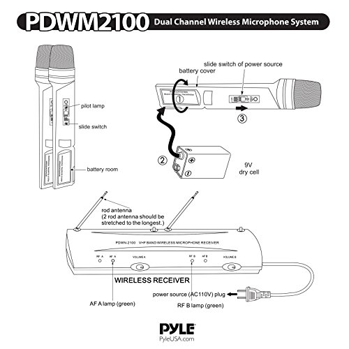 pyle pro dual channel vhf professional wireless microphone system set with 2 handheld