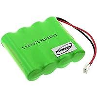 Powery Batería para Babyphone Chicco NC3000