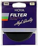Hoya 77mm Neutral Density ND8 Multi-Coated Glass Filter, made in Japan