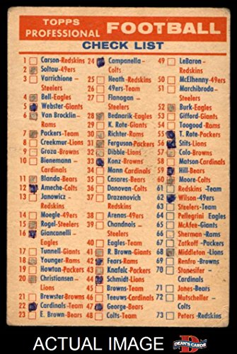 1956 Topps Football Checklist Card (Football Card) Dean's...