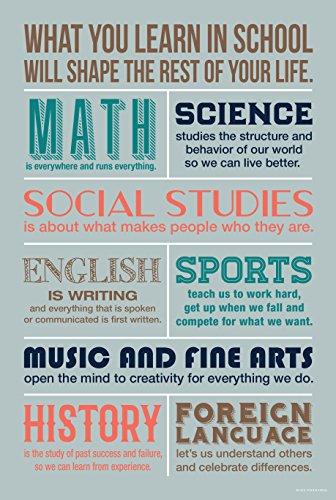 Buy teacher posters high school english