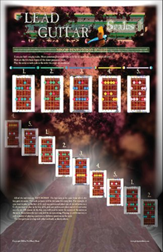 Read Online Lead Guitar Scales - POSTER pdf
