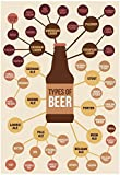 (13x19) Types of Beer Art Print Poster