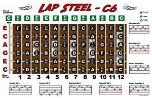 lap steel guitar fretboard chart poster c6 tuning musical instruments. Black Bedroom Furniture Sets. Home Design Ideas